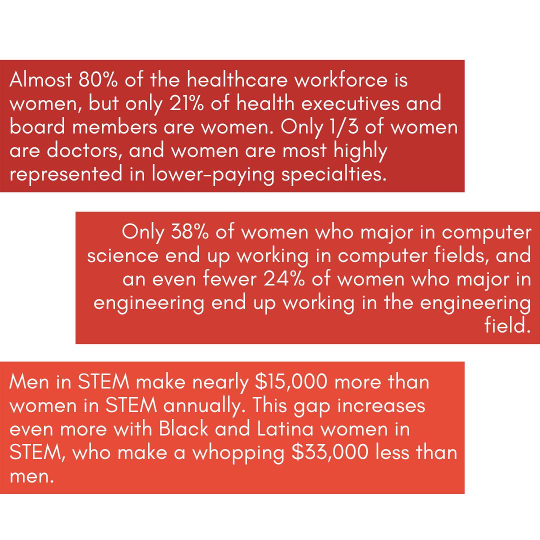 STEM field pt. 3